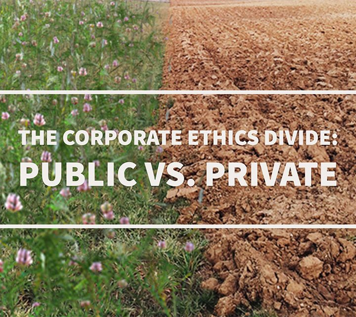 Corporate Ethics Divide